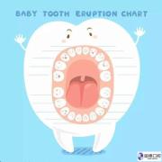 保护儿童刻不容缓,爱护牙