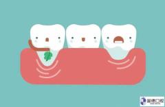 牙龈萎缩是由什么引起的?