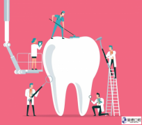 东莞沙田口腔正畸:牙齿矫