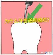 为什么牙齿越刷牙越烂?